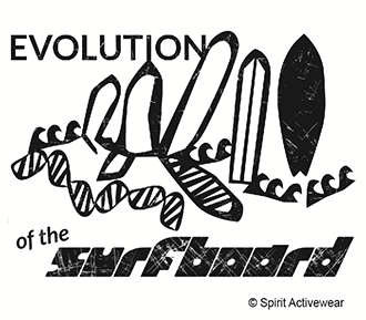EvolutionSurf